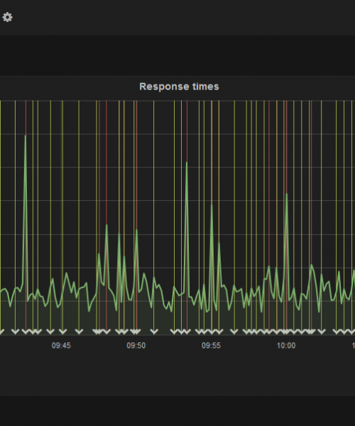 1hour-response-time-graph-grafana-3